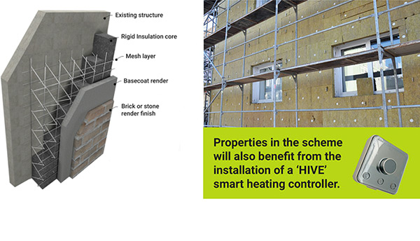 Solid Wall Insulation Innovation – Solid Wall Insulation